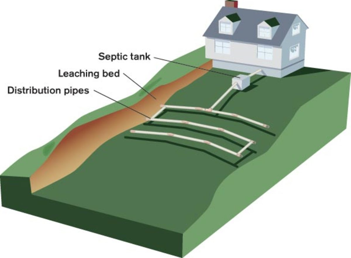 Septic Tank System Do S Amp Don Ts